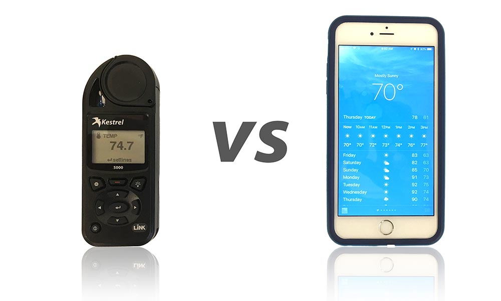 Why Weather Meters Outperform Weather Apps for Accuracy Measurements